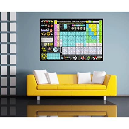 Amazon Professional Periodic Table Of Elements Chart 2018