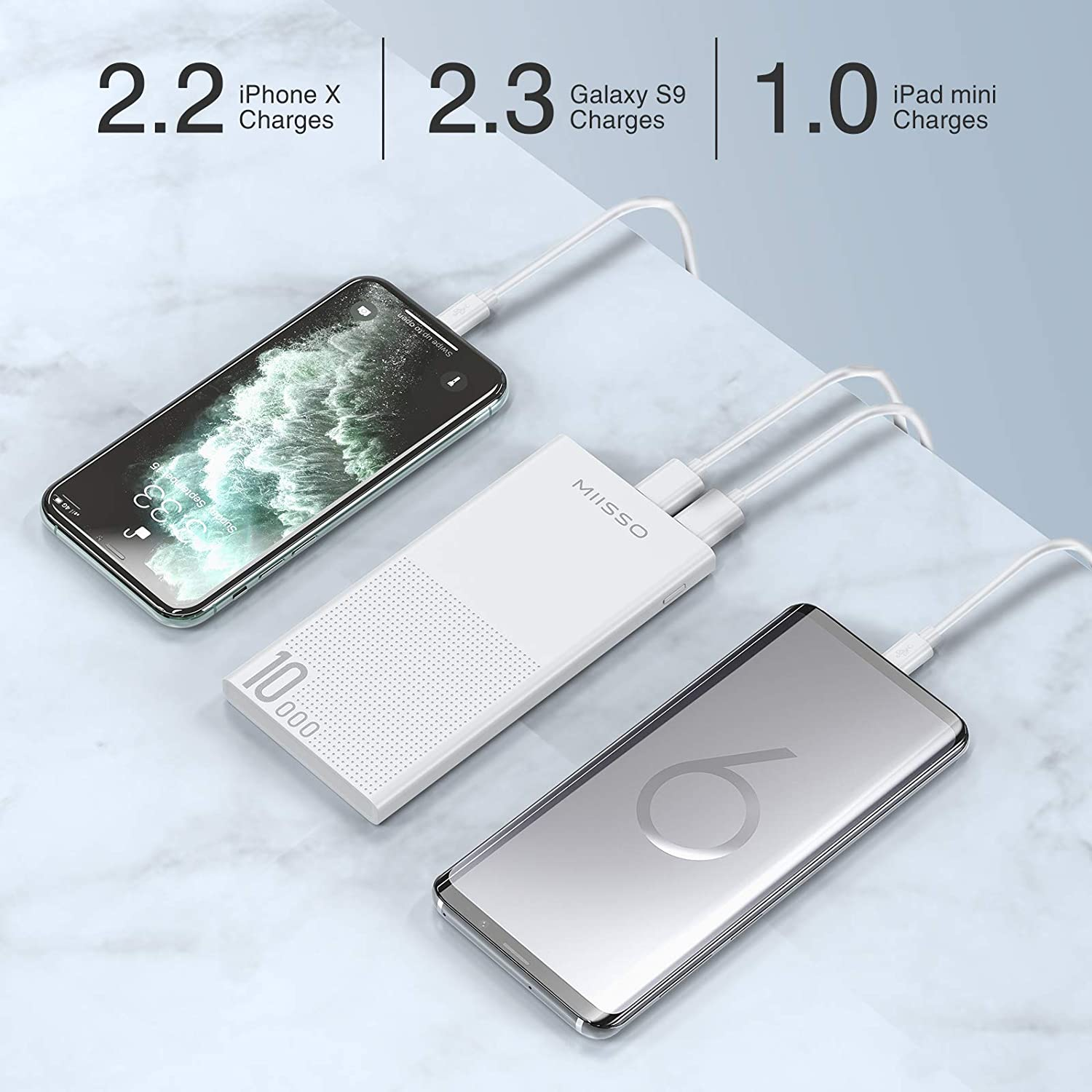 External Portable Battery Charger for Cell Phone, 10000mAh Power 10Kmah-White