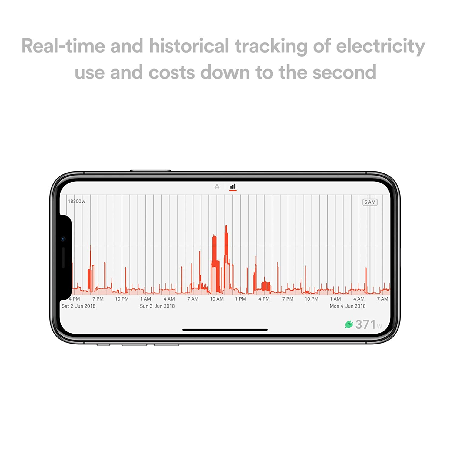 Sense Energy Monitor Electricity Usage To Track Protection Circuit For Induction Motor Your Electrical Home In Real Time