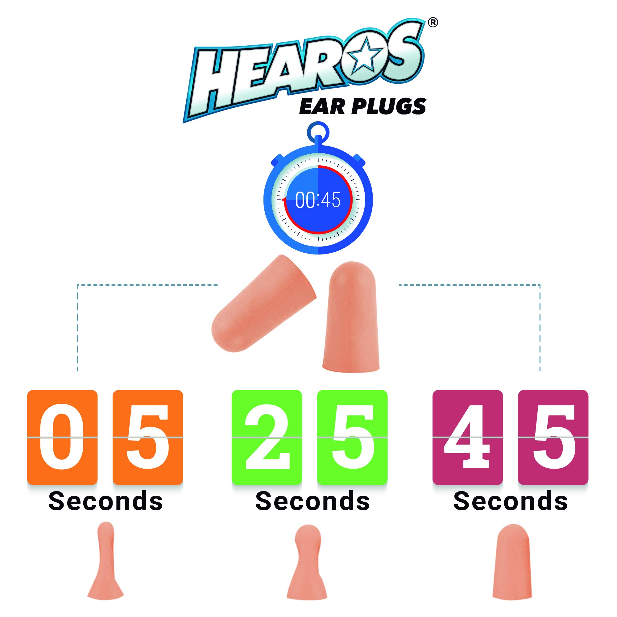 HEAROS Ultimate Softness Foam Earplugs, 32dB NRR Ear Plugs, 100 Pairs, Soft Ear Plugs Noise Reduction for Hearing Protection, Sleeping, Snoring, Working, Shooting,