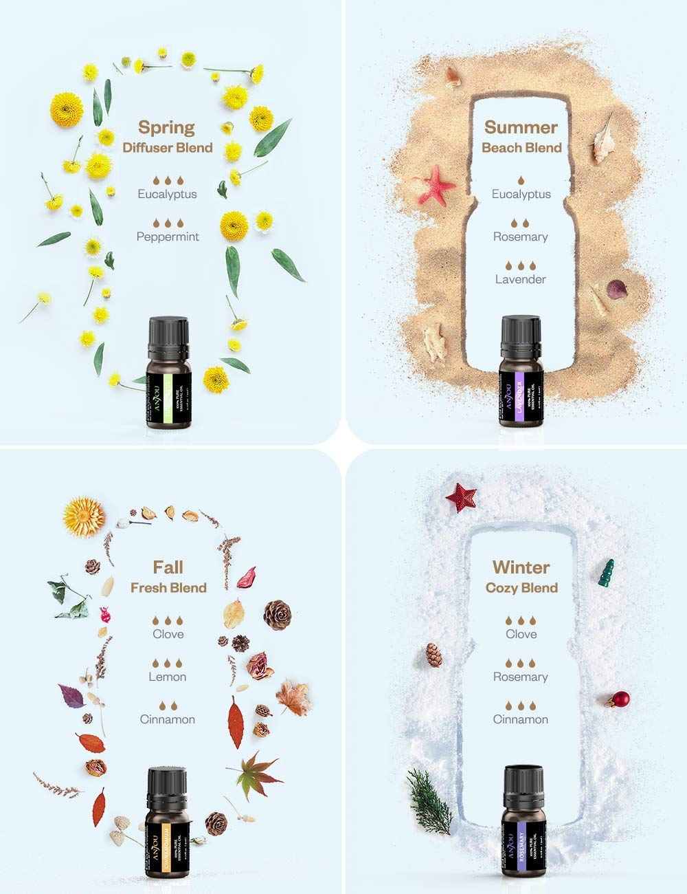 Essential Oils, Anjou 18PCS Aromatherapy Oil Upgraded Gift Set Pure & Therapeutic Grade, Popular Fragrance Oils Blends for Diffuser Air Fresher Home Office SPA Auto