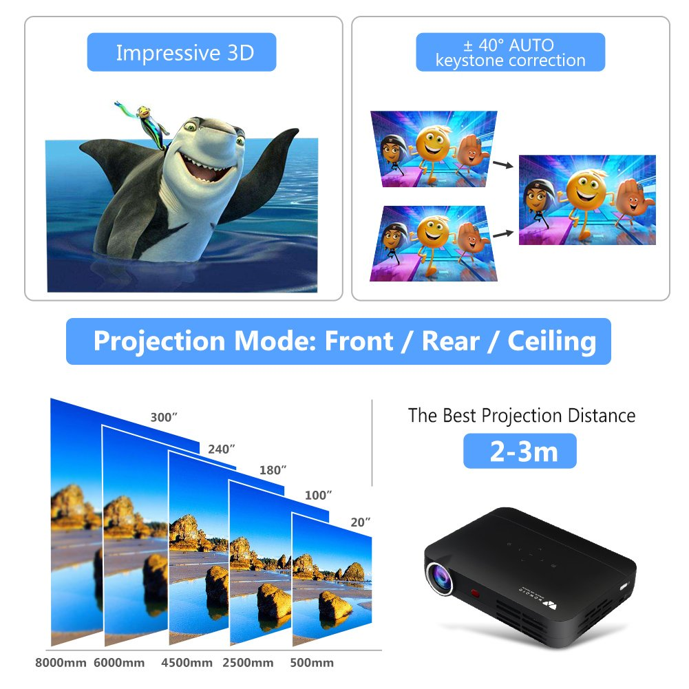 WOWOTO H8 Video Projector DLP LED 1280x800 WXGA WiFi Bluetooth Projector