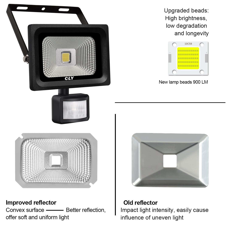 Foco con Sensor de Movimiento CLY 10W Foco led Exterior con Sensor Movimiento 900LM 6000K Impermeable IP66 para Iluminación de Exterior y Seguridad: ...