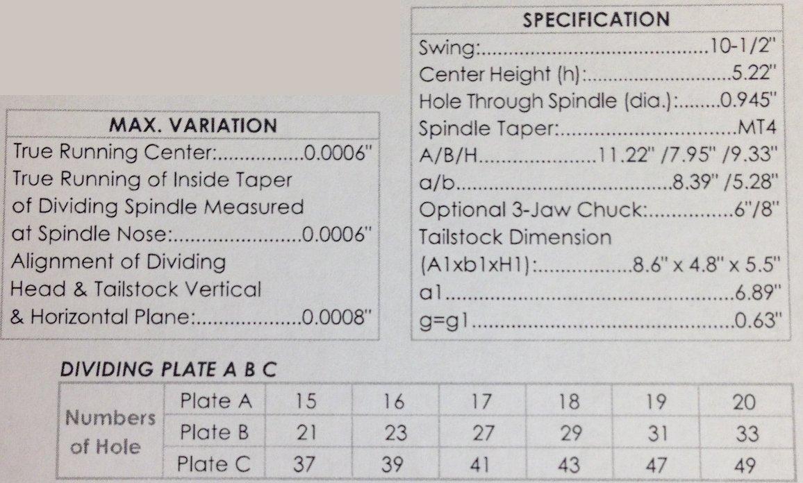 VERTEX 10-1/2'' UNIVERSAL DIVIDING HEAD SET (3800-5814)