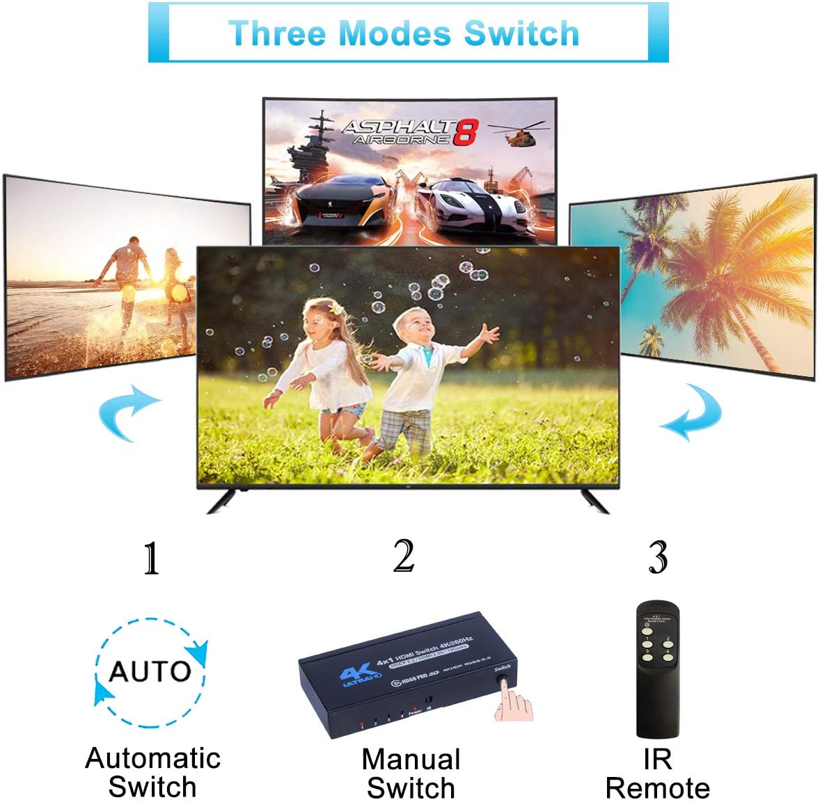 Supports HDCP 2.2 4K@60Hz UltraHD HDR10 3D HD1080P Dolby DST 4K@60Hz 4 in 1 Out HDMI Switcher Selector with IR Remote Control HDMI Splitter for PS4 Xbox Apple TV Fire Stick 4K HDMI Switch 4x1