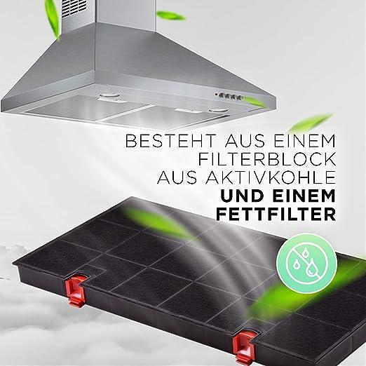 Filtro de carbón activo de repuesto para AEG 5026385100/3 Typ150 filtro 435 x 217 mm campana extractora Electrolux / Juno / Bauknecht / Whirlpool: Amazon.es: Grandes electrodomésticos