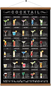 Cocktail Mixology Recipe Print Poster Drink Alcoholic Scroll Hanger Canvas Art Bar Pub Themed Kitchen Restaurant Home Wall Decor With Frame 15.7 X 27 Inch (With Frame)