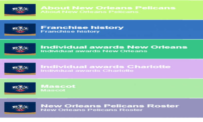 Amazon Com New Orleans Pelicans Fan Appstore For Android