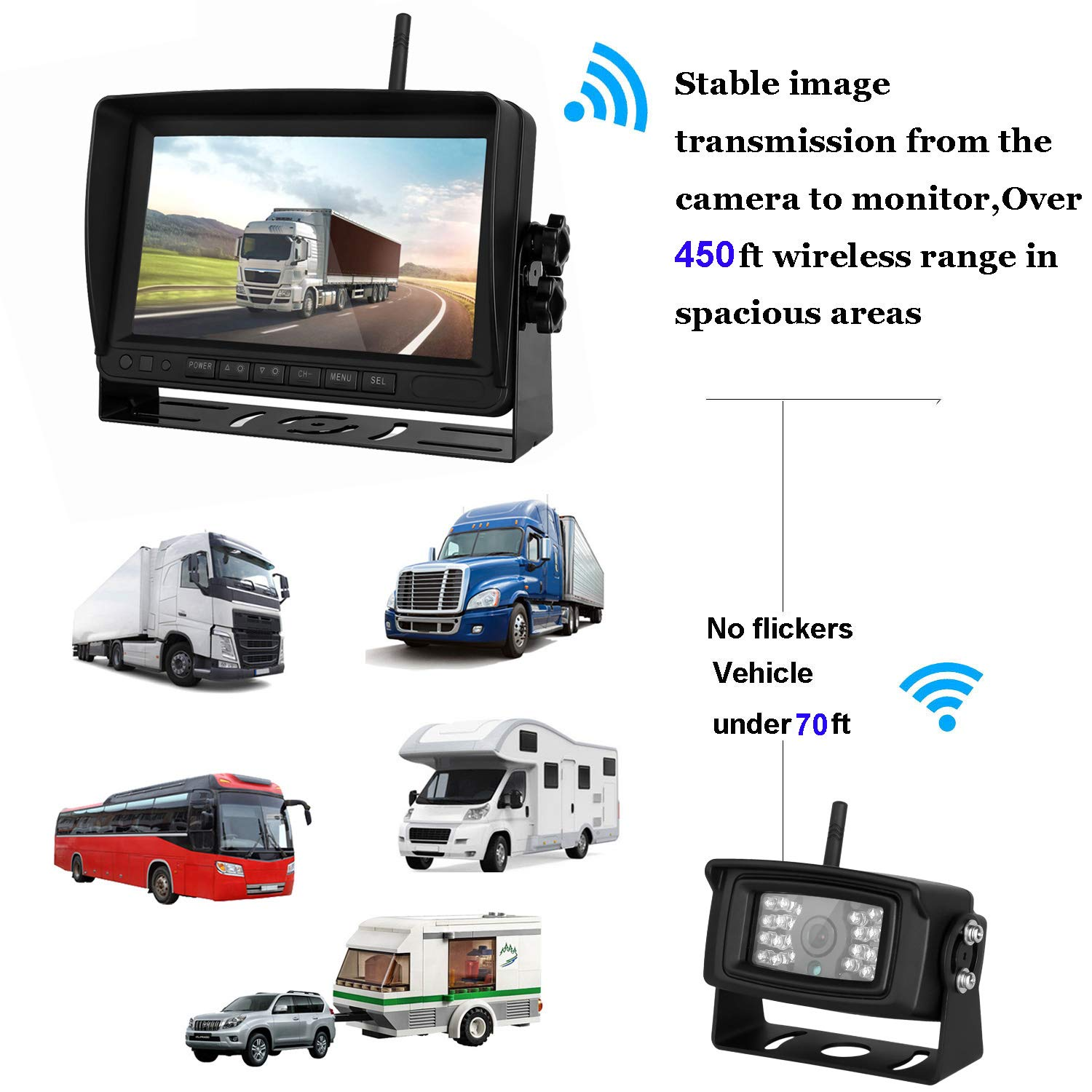 Digital Wireless Backup Camera for RV Truck Trailers Camper Caravan 5th Wheel with 7 HD Monitor System Range 450ft No Flickers Rear//Side//Facing View Continuous//Reverse Use Optional IP69K Waterproof DohonesBest