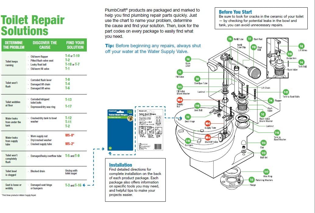 PlumbCraft Heavy Duty Toilet Plunger - Bellows, Black ... on
