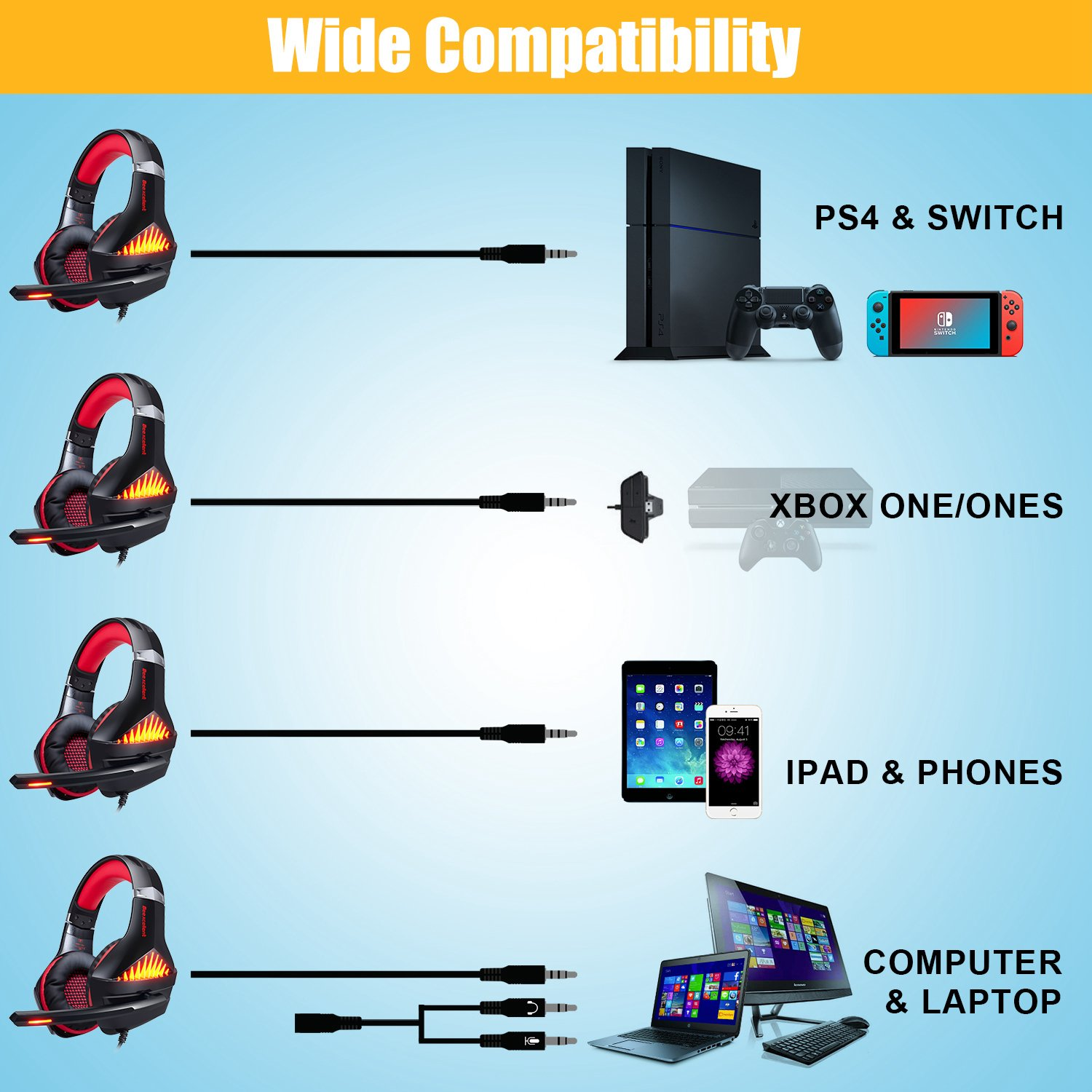 BlueFire Upgraded Professional PS4 Gaming Headset 3.5mm Wired Bass Stereo Noise Isolation Gaming Headphone with Mic and LED Lights for Playstation 4, Xbox one, Laptop, PC(Red) by BlueFire (Image #5)