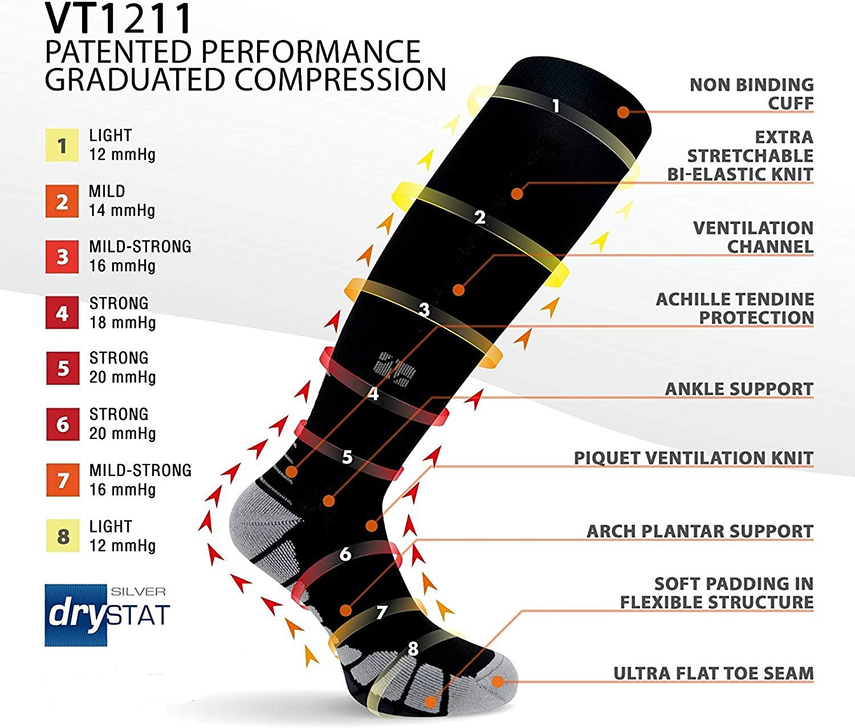2XU Performance Compression Circulation Recovery Course Entraînement Chaussettes de course Neuf