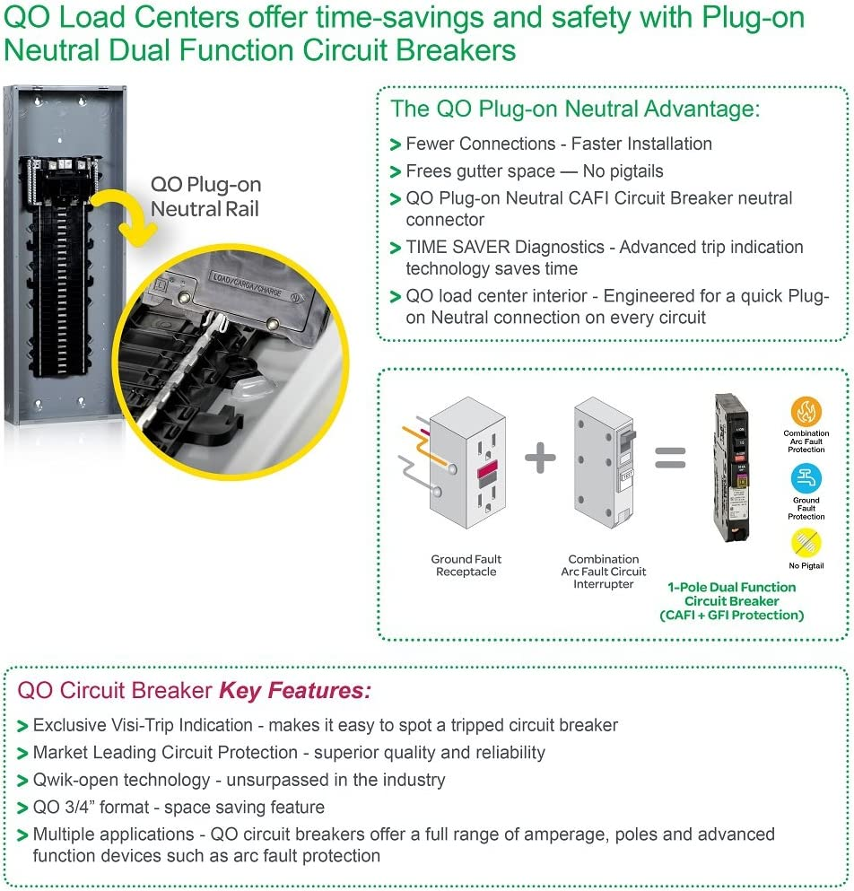 Square D by Schneider Electric QO QO115PDF Plug-In Mount 15 Amp Single-Pole Dual Function CAFCI and GFCI Circuit Breaker