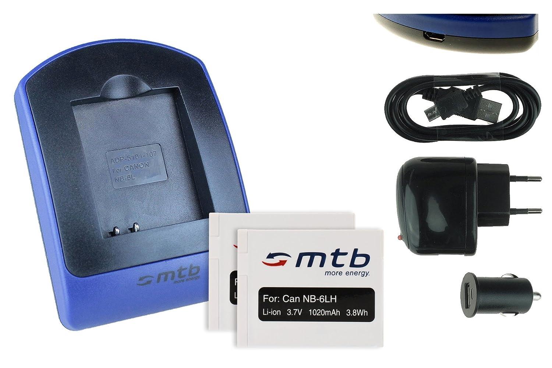 6 Unidades Savvies Protector de Pantalla Compatible con Canon PowerShot SX530 HS Transparente