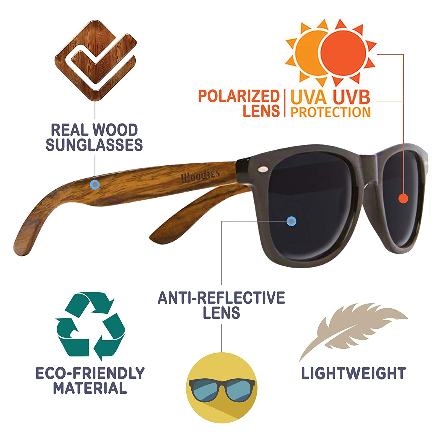 4a98f356300c Amazon.com  WOODIES Walnut Wood Sunglasses with Black Polarized Lenses for  Men or Women  Clothing
