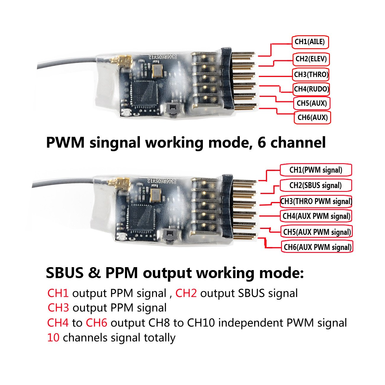 Radiolink R6ds 6ch Receiver Ppm Pwm Sbus Output 3ms Response Mini Orangerx Kk2 Wiring Diagram Compatibile With Rc Transmitter For Fpv Racing Drone Quadcopter By
