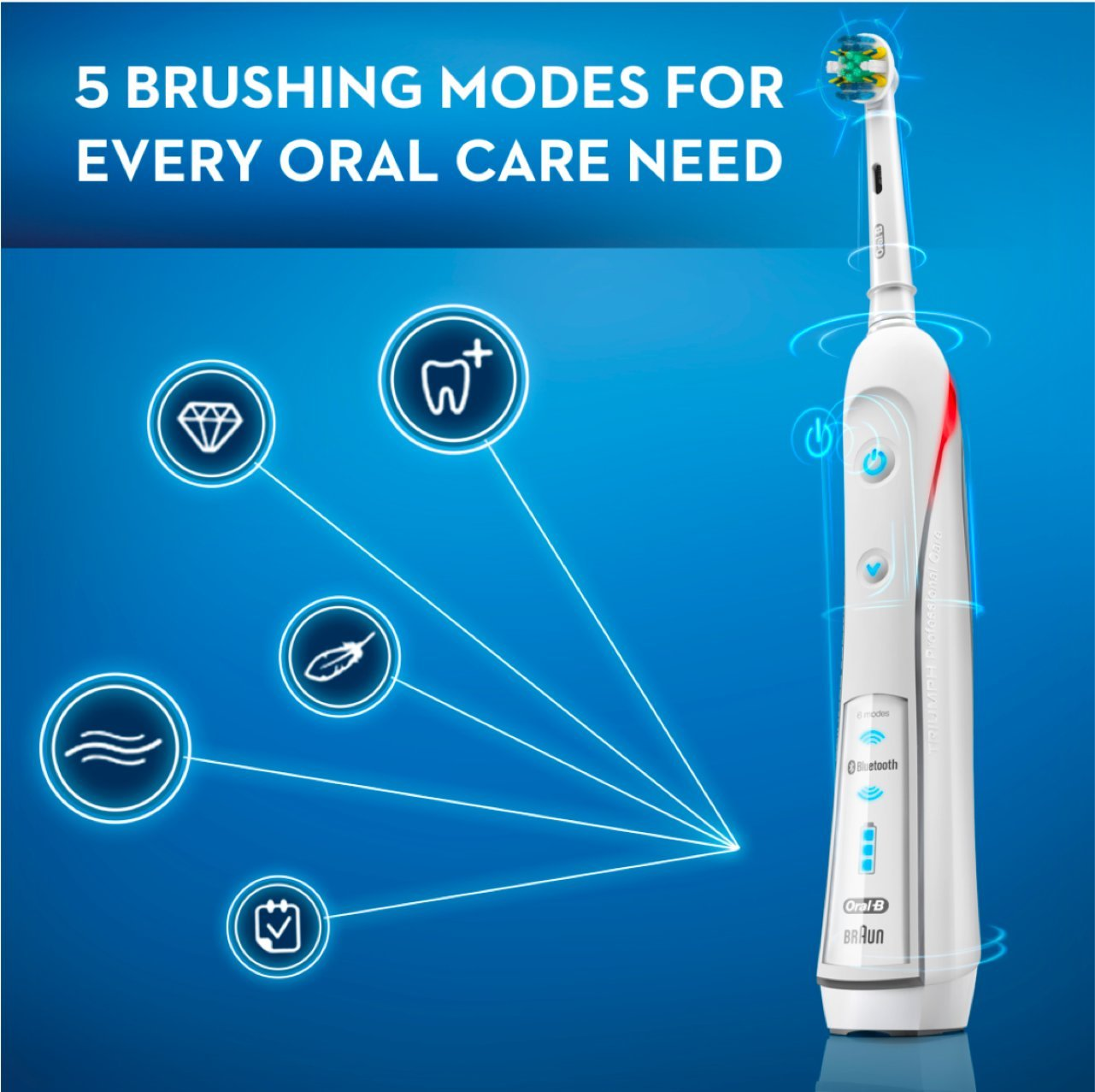 Electric toothbrush Braun Oral-B 5000: description, features, specifications and reviews