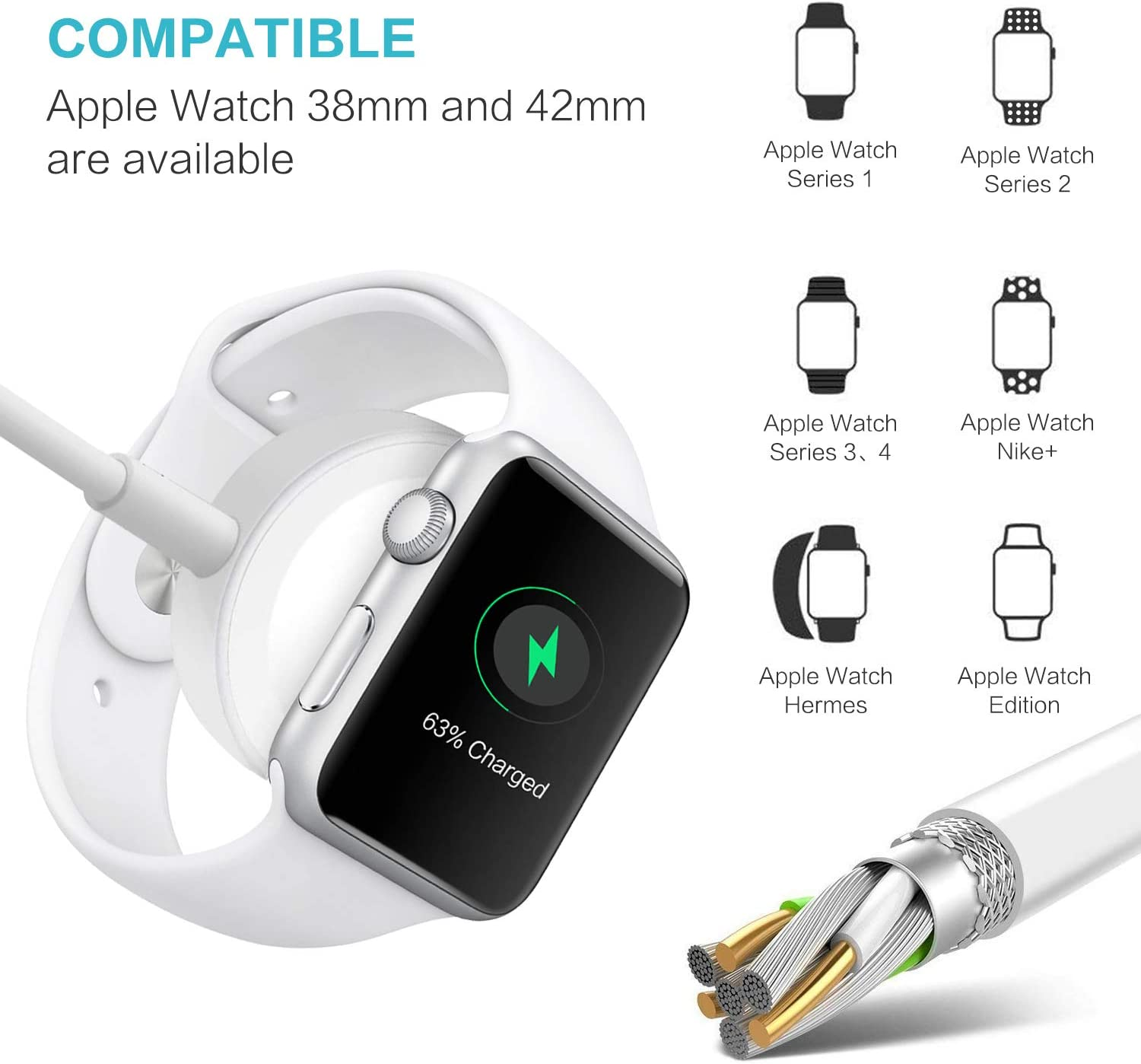 Blandstrs Charger for Apple Watch, Magnetic Wireless Charging Cable QI Cord Compatible with iWatch Series 5 4 3 2 1-3.3feet (1 Meter) (White - 2 in 1)