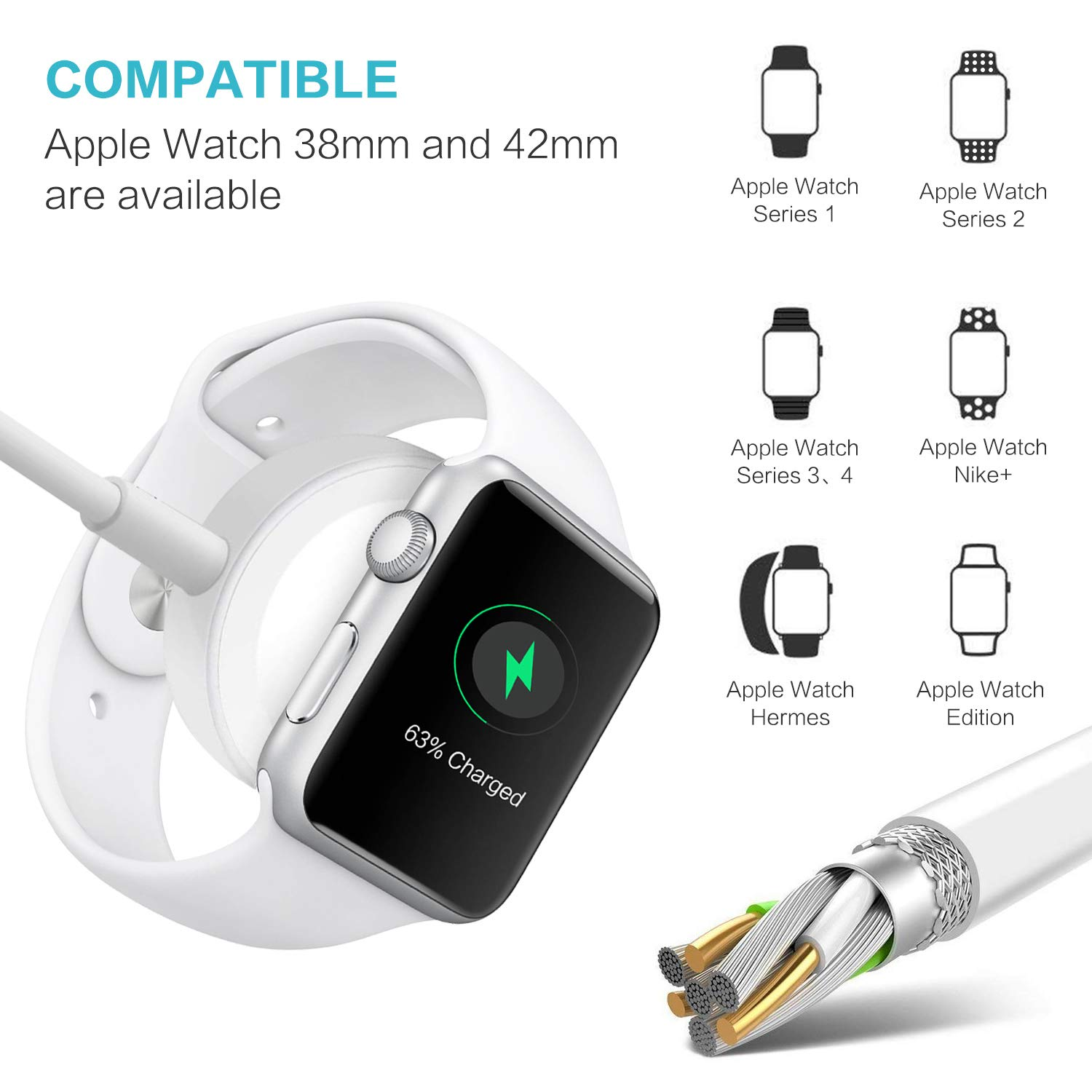 BLANDSTRS 2 in 1 Smart Watch Charger and Phone Charging Cable Compatible with Apple iWatch Series 4 3 2 1 for All 38 40 42 44 mm, Portable Combo Cord ...