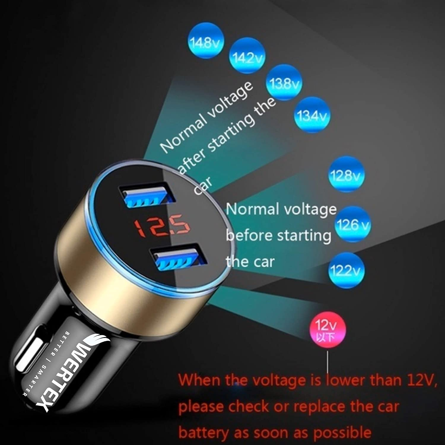 Car Charger with SmartUSB Port and Digital LED Voltage Meter- Dual Power Delivery Compatible with iPhone 11 Pro Max XS X 8 7 6s 6 Plus 5S SE Blue Galaxy S10 S9 S8 LG Sony iPad and More