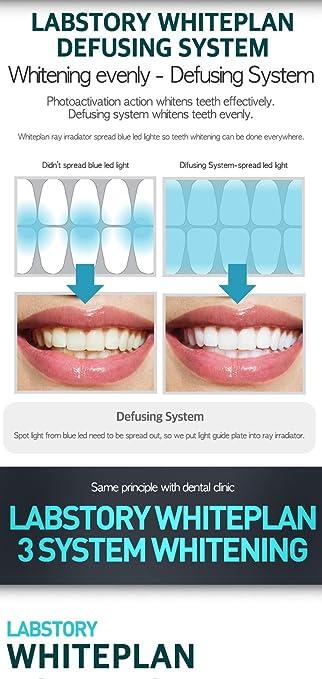 Amazon Com Labstory White Plan Teeth Whitening Activator Beauty