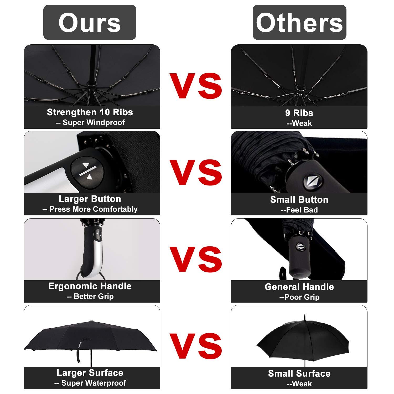 TradMall Travel Umbrella with 10 Reinforced Fiberglass Ribs 42'' Large Canopy Ergonomic Handle Auto Open & Close, Black by TradMall (Image #3)