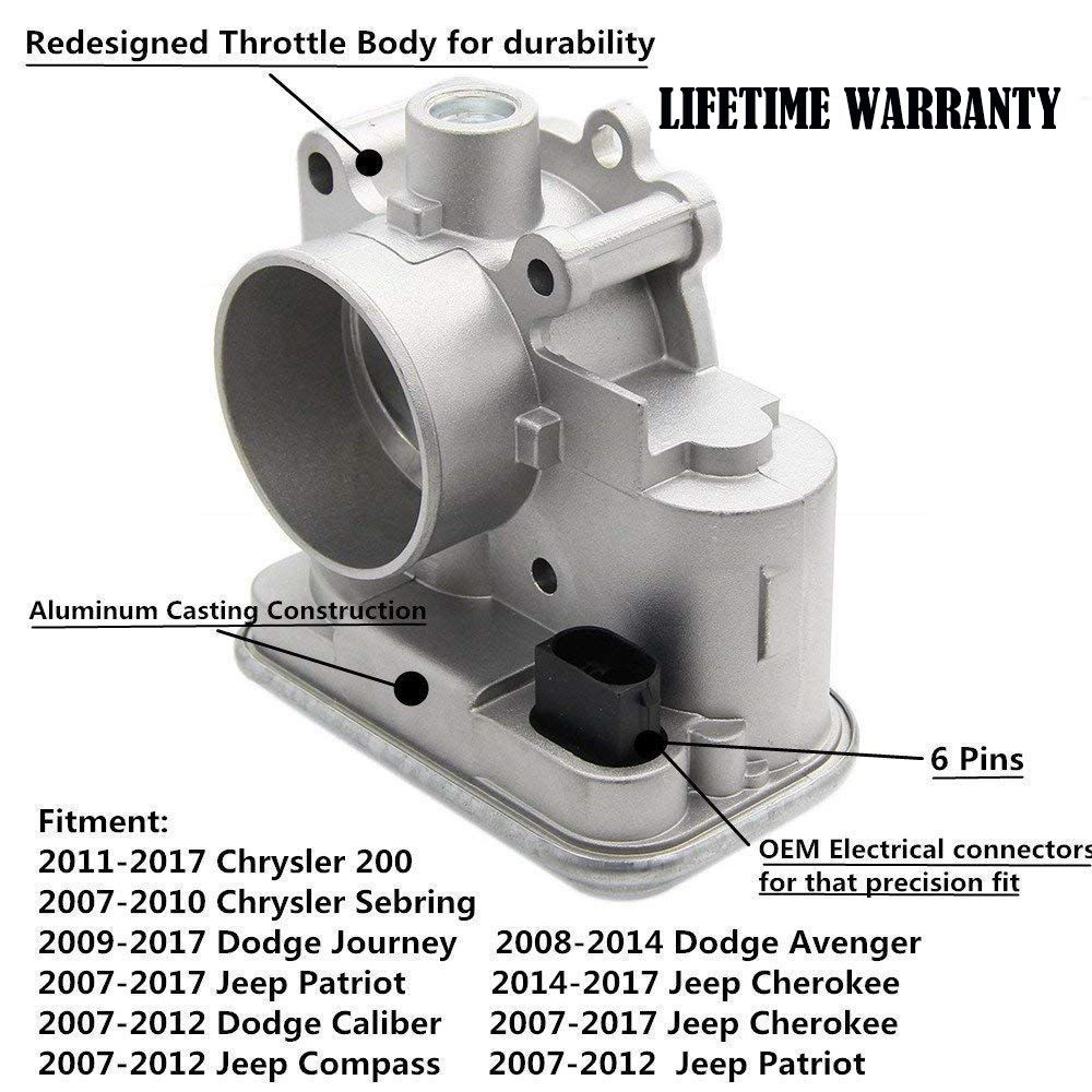 Amazon.com: For Dodge Avenger Caliber Journey Chrysler 200 Sebring Jeep  Cherokee Compass Patriot Electronic Throttle Body Assembly with IAC TPS  Idle Air ...