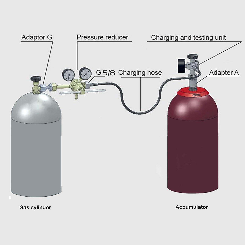 Renewed XZT GK-01 Hydraulic Nitrogen Accumulator Charging System and Pressure Test Kit