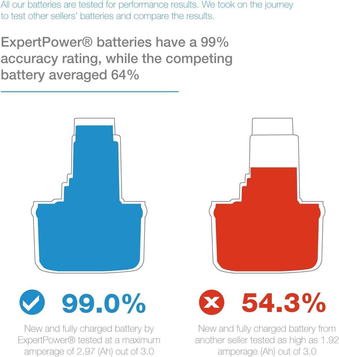 12v 1500mah Batterie pour DEWALT dc981ka dcd940b2 dw051k dw052k-2 dw053k dw904