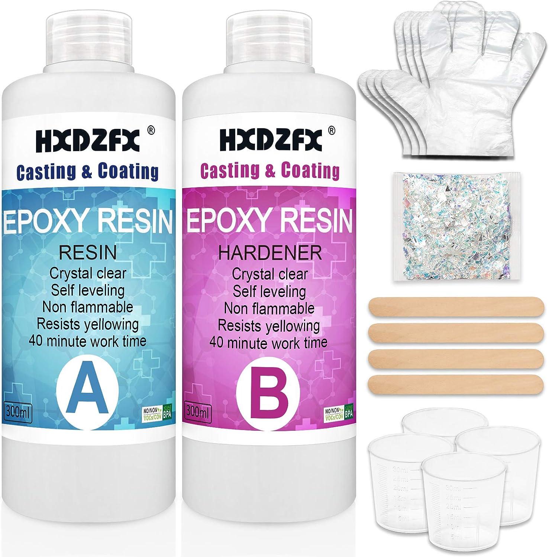 HXDZFX Epoxy Resin Coating
