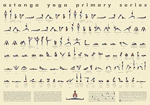 Amazon Com Ashtanga Primary Series 112 Posture Yoga Chart Small Floor Use Version Yoga Mat With Poses Posters Prints