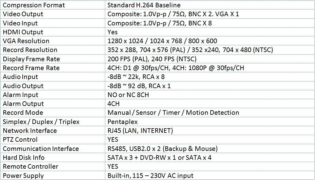 Amazon.com : Heivision - HD-SDI Hybrid DVR 8CH H.264 1080P 4CH ...