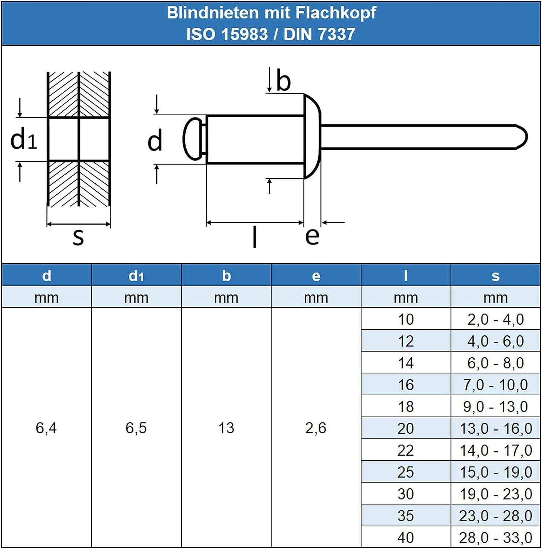 50 St/ück rostfrei Eisenwaren2000 ISO 15983 Popnieten DIN 7337 Niet Edelstahl A2 V2A 6 x 40 mm Blindniet - mit Flachkopf