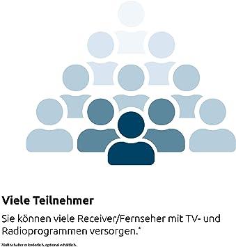 Technisat Gigatenne 850 Digitale Sat Anlage Für Elektronik