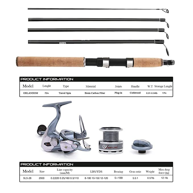 SANLIKE Fishing Rod Reel Combos,Carbon Fiber Fishing Pole,Collapsible Telescopic Fishing Pole with Spinning Reel Kit for Adults Kids Outdoor Sport Travel Freshwater Saltwater Fishing