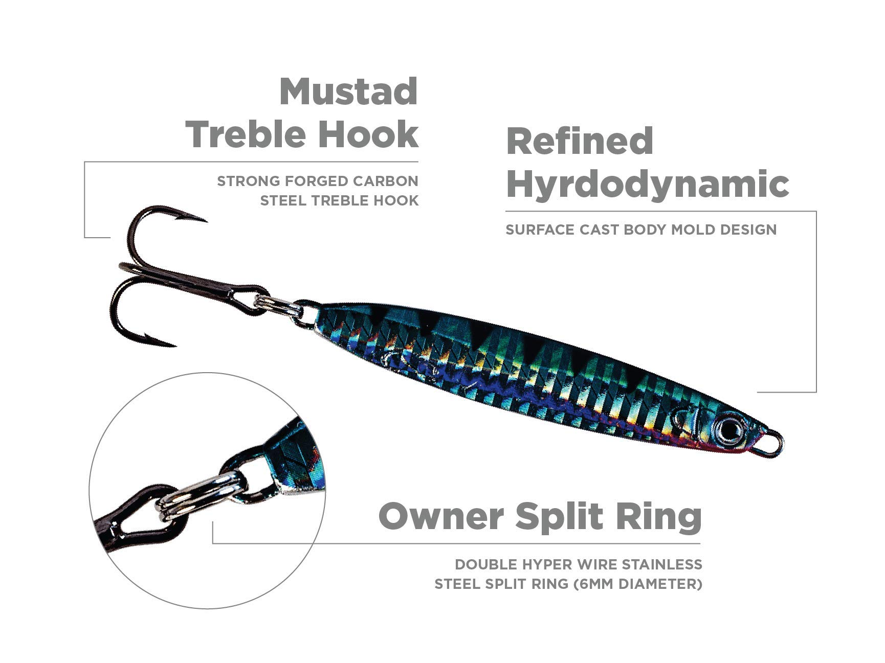 REELDICULOUS Surface Cast Crankbait Jerkbait Speed Irons Jigs w/MUSTAD Carbon Steel Hooks & Owner Rings | 9 Colors & 4 Weights | Pro Preferred Lures | Top Water Hydro-Dynamic & Color Re-Design by REELDICULOUS