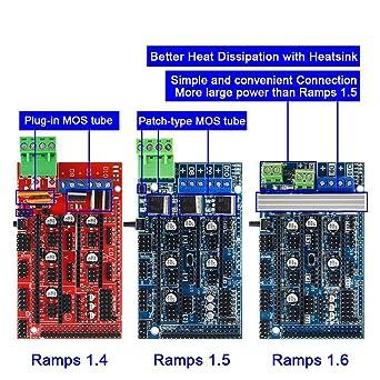 Amazon.com: Zamtac Ramps - Panel de control de expansión con ...