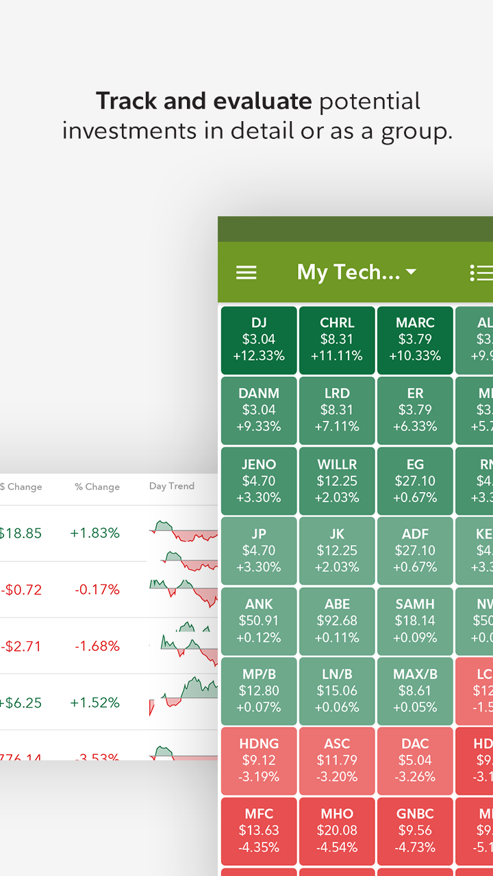Fidelity Investment App Heat Map Tiles Sorted Upside Down Fire