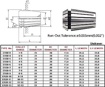 US Stock 3x ER20 4mm Spring Collet Set For CNC Engraving Machine /& Milling Lathe