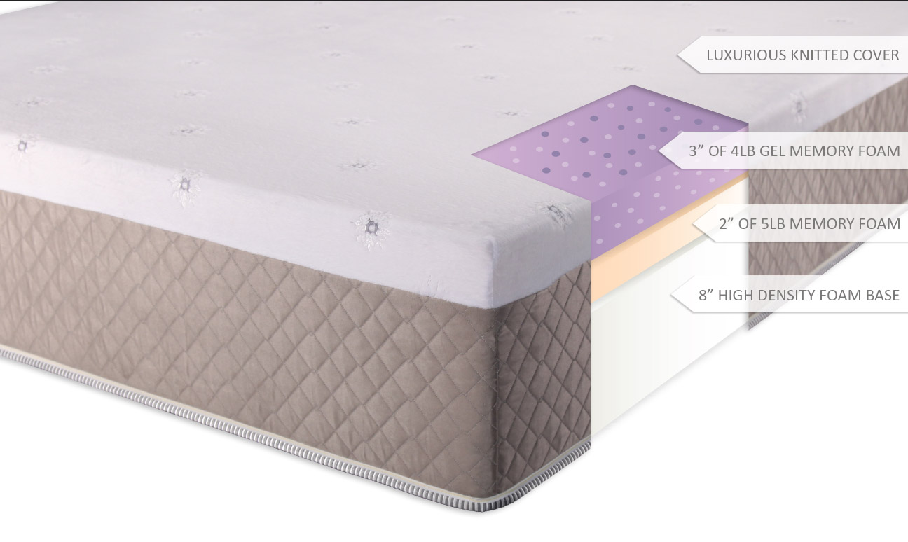 Dreamfoam mattress ultimate dreams 13 inch gel memory foam mattress twin kitchen Where to buy mattress foam