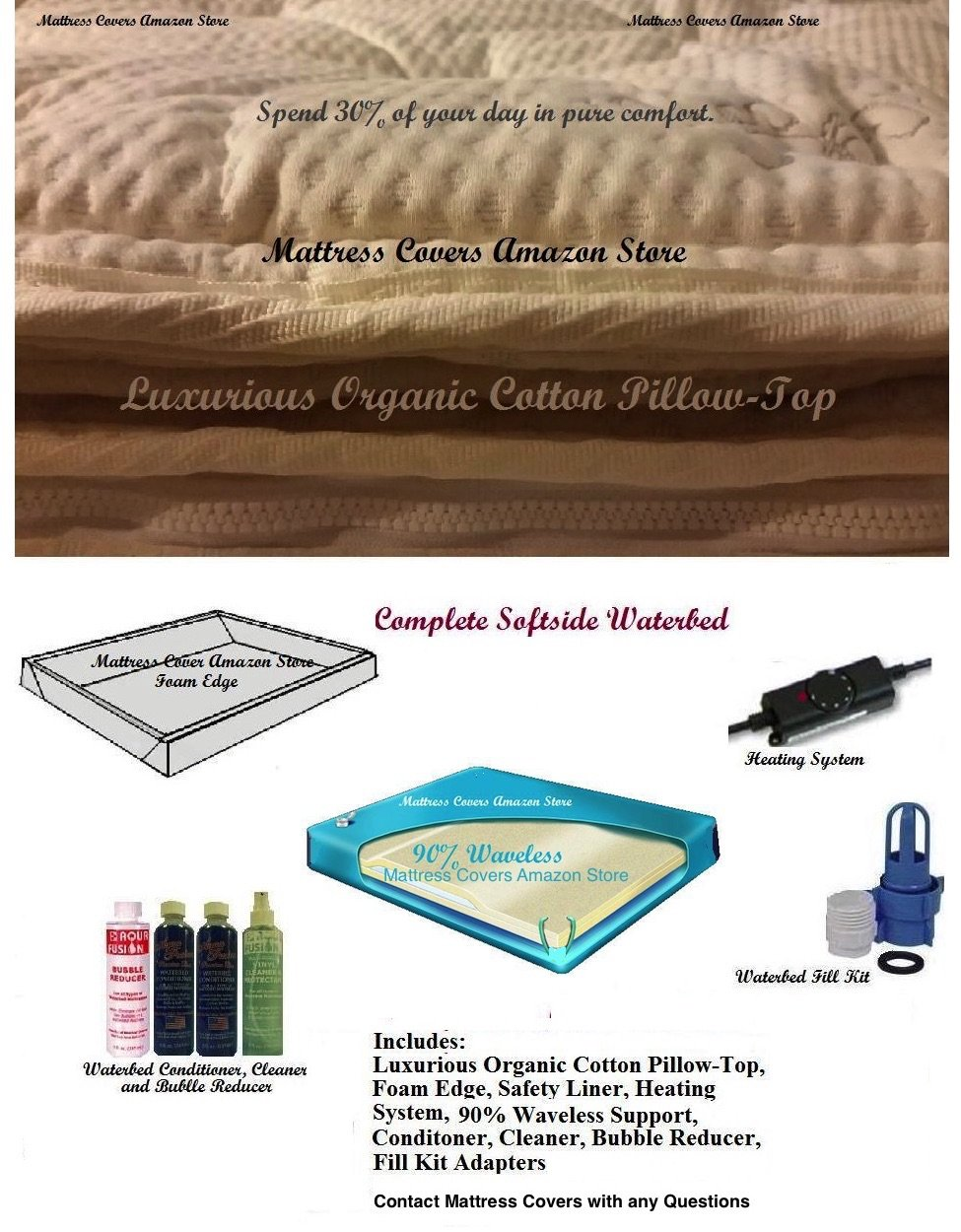 King Softside Waterbed Mattress with Cotton Pillow top & 80% semi Wave