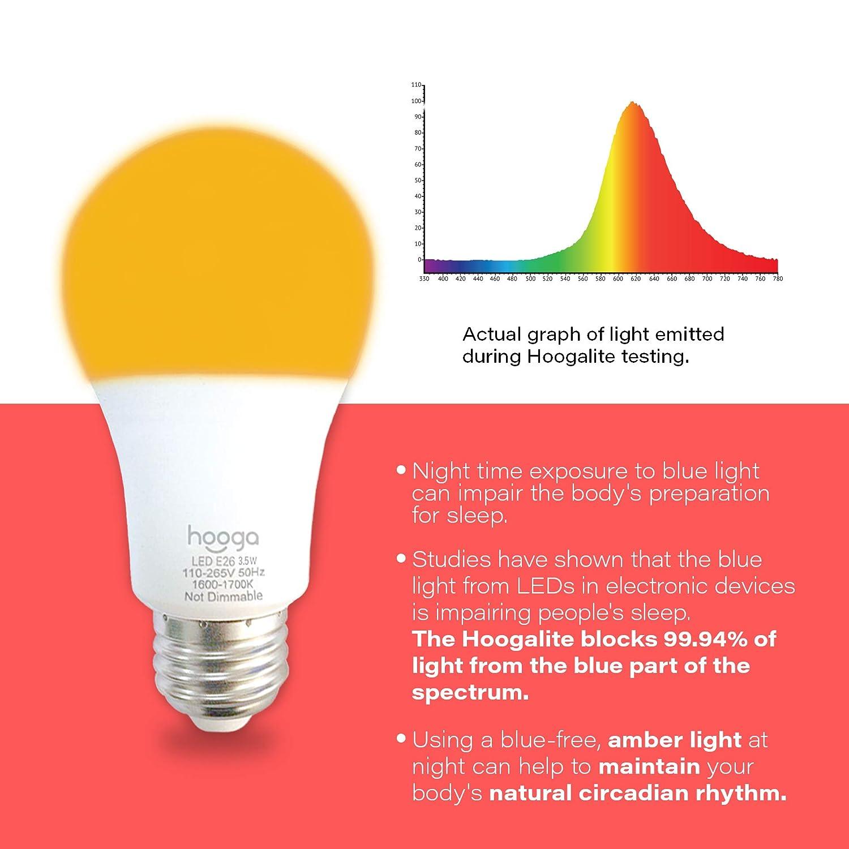 4-Pack 3.5W LED Sleep Light Bulb Baby Nursery Light Blue Light Blocking Amber Night Light 25W Replacement by Hooga 1600K Sleep Aid Emits Only 0.06/% Blue Light for Healthy Sleep