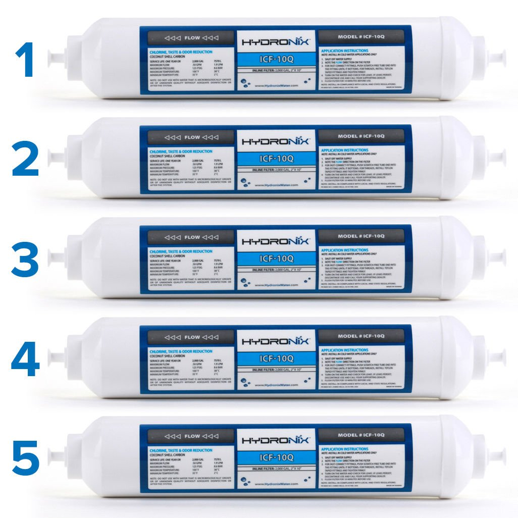 """Hydronix Taste and Odors 5 Pack ICF-10Q Inline Reverse Osmosis Post, Fridge & Ice Coconut Carbon GAC Water Filter 2000 Gal, 1/4"""" QC Ports, White"""