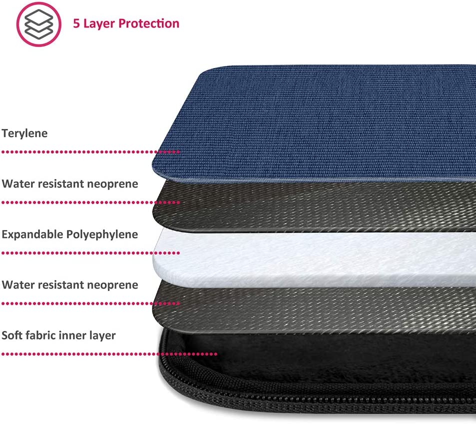 Amazon.com: CAISON 11.6 inch Laptop Case Sleeve for 12.3 ...