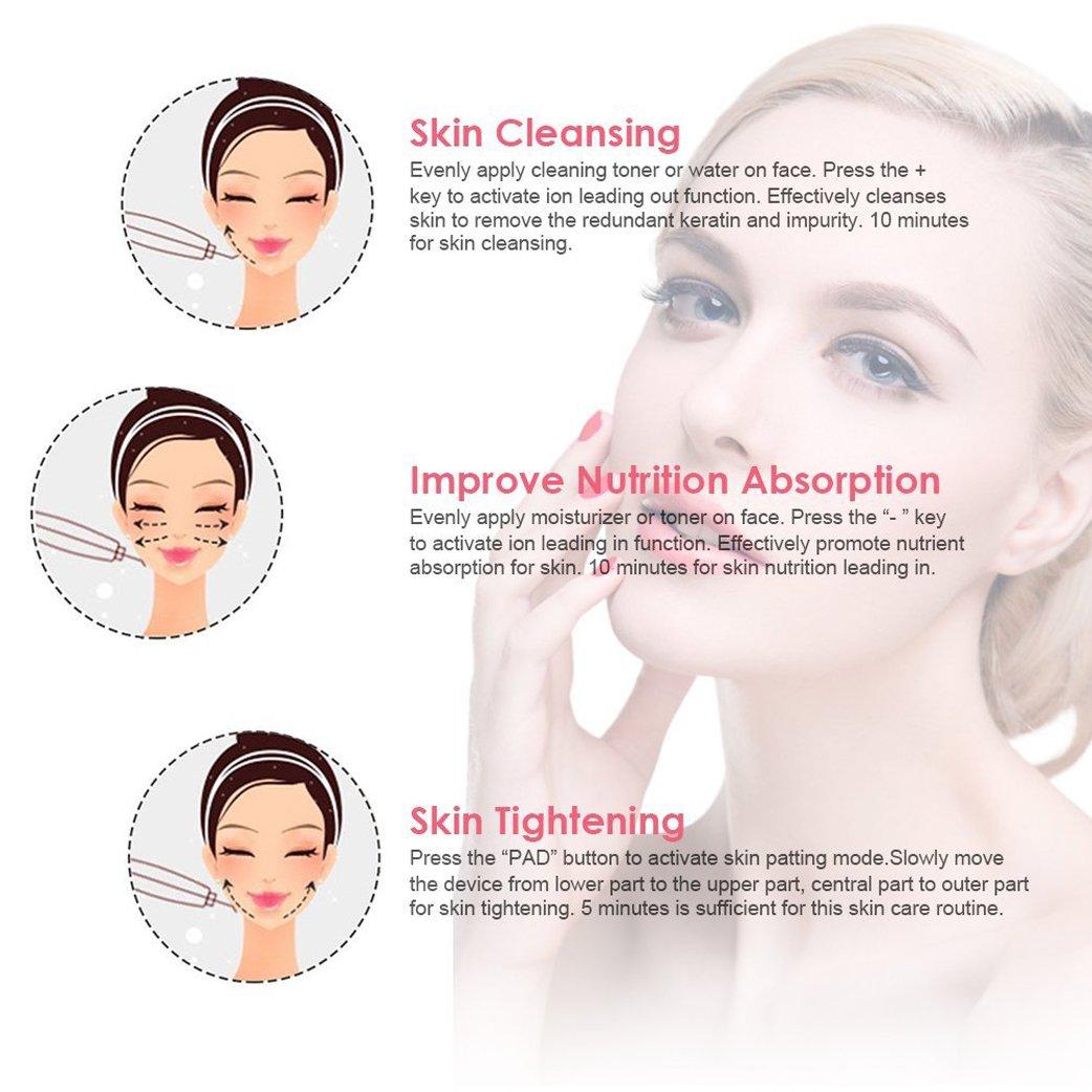 Comparativa limpiadores de acné