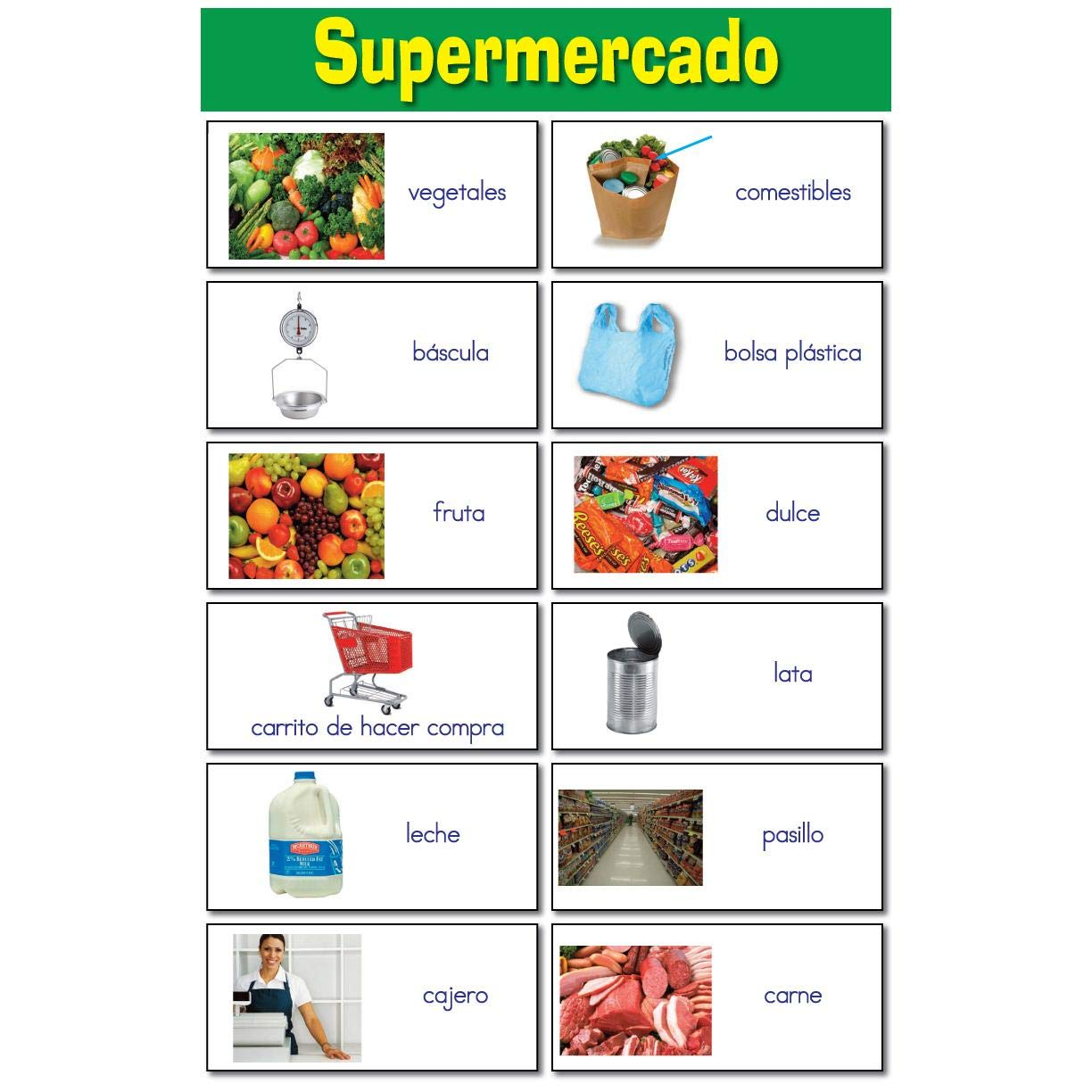 Amazon.com: Ring Cards Spanish Supermarket Educational Laminated Chart: Posters & Prints