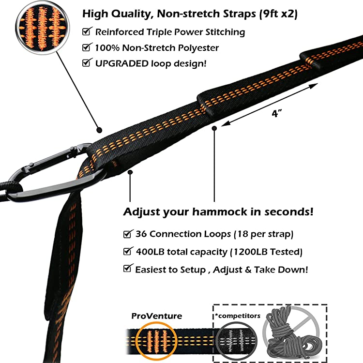 FREE 9ft Tree Straps which make setting up your hammock easier and quicker than ever before!