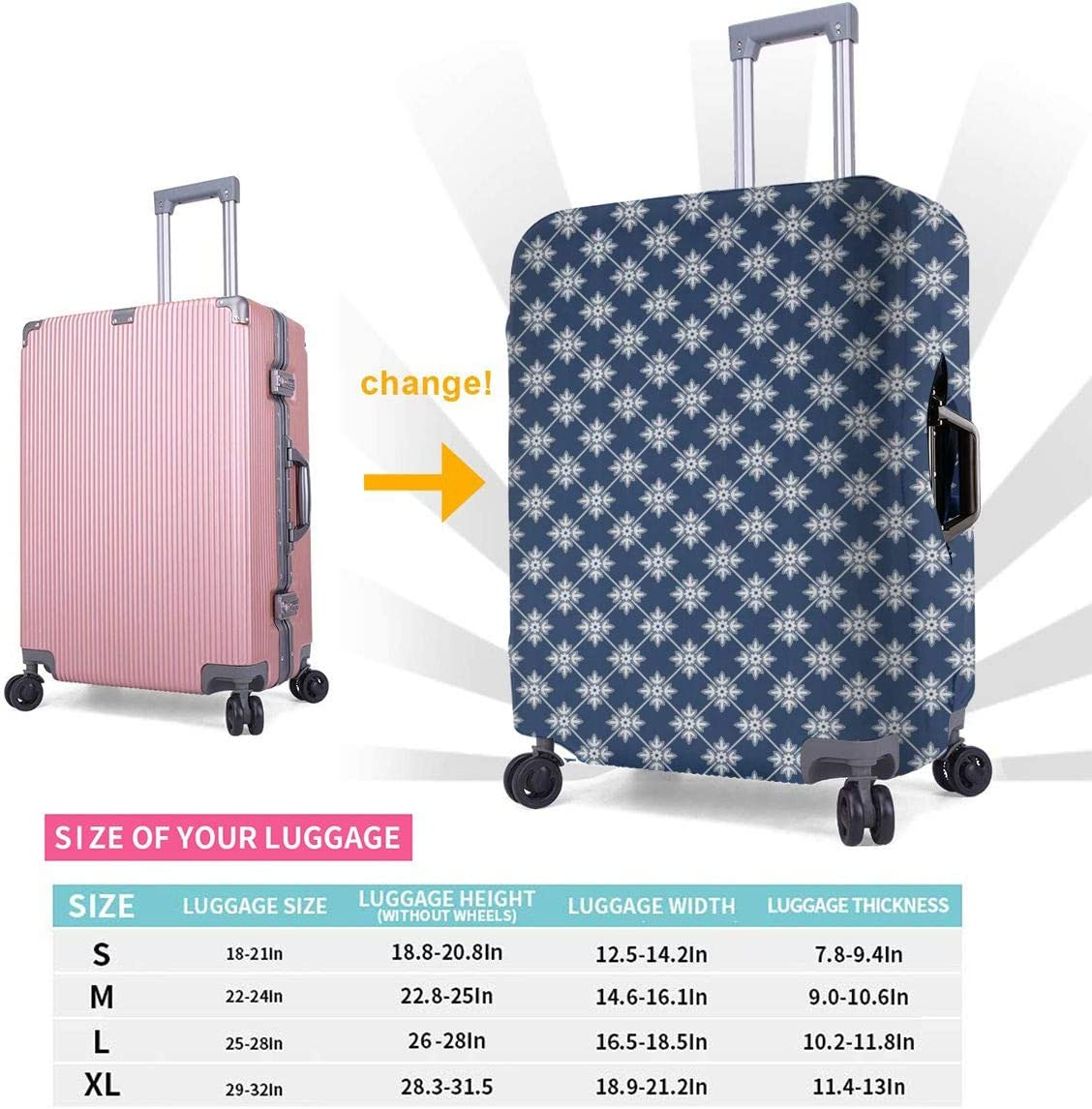 JHNDKJS Floral Flower Leaf Details Travel Luggage Cover Baggage Suitcase Protector Fit for 12-18 Inch Luggage