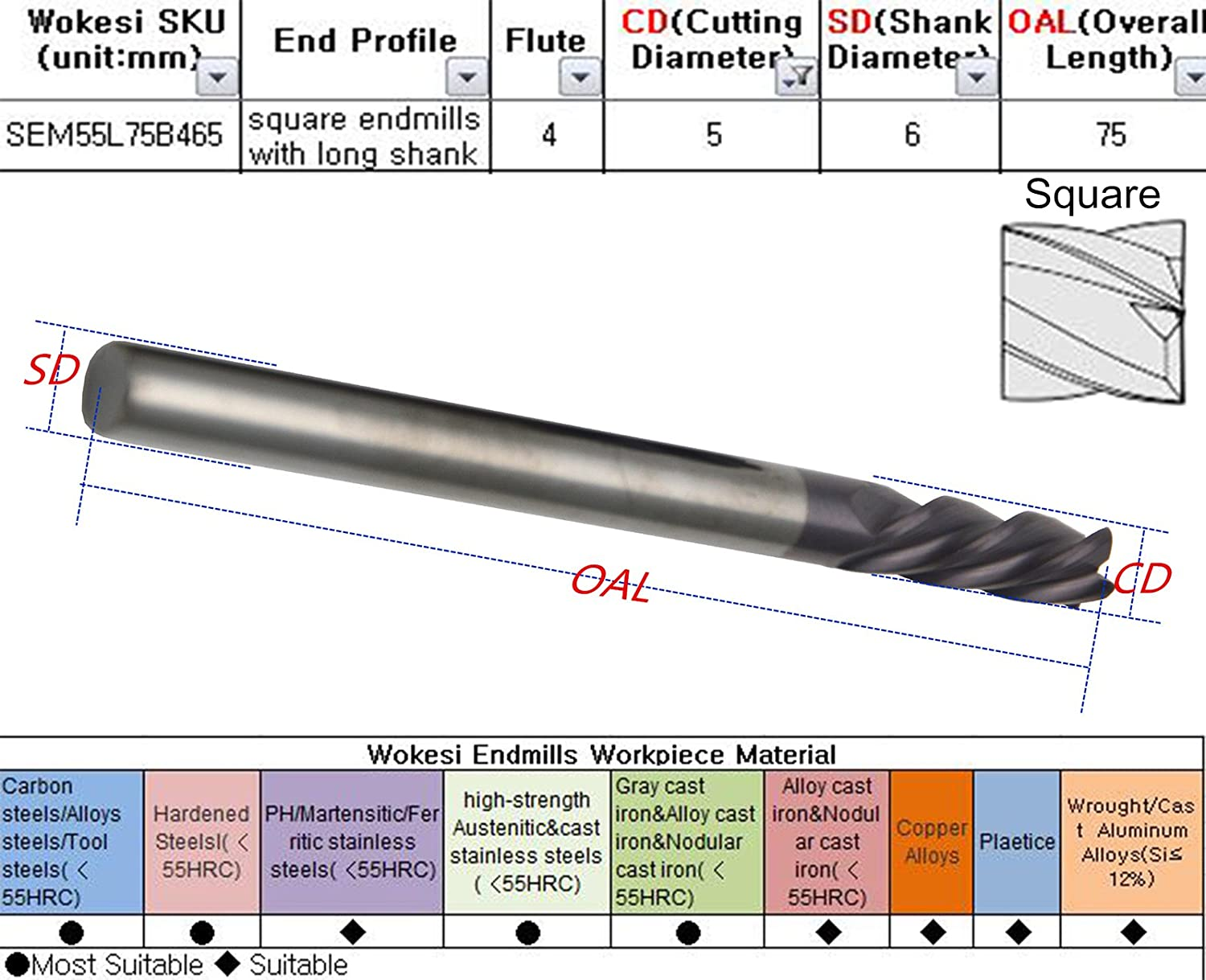 Wokesi 6mm Cutting Diameter,6mm Shank Diameter,150mm Overall length,Extra Long,HRC55,4 Flutes,TiAlN Coated,Solid Carbide,Square End Mill CNC Router Bits 6mmDia/×6mmShank/×150mmOA