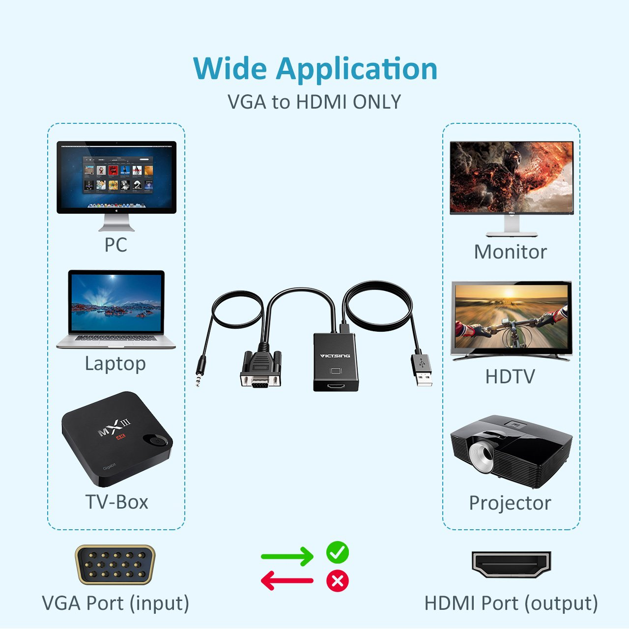 Victsing Vga To Hdmi Converter Adapter Output 1080p Male Full Hd And Audio For Hdtv Monitor Projector Konverter Kabel Female Video Cable Av Supply A Free Usb
